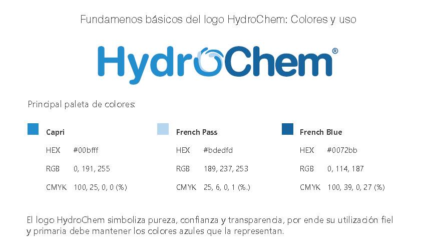 HydroChem descripción del logo